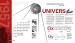 Univers Adrian Frutiger 1954 Sans Serif